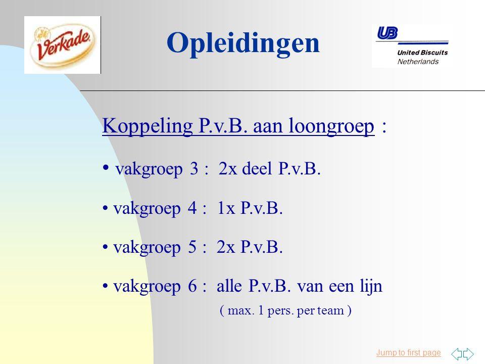 Opleidingen Koppeling P.v.B. aan loongroep :