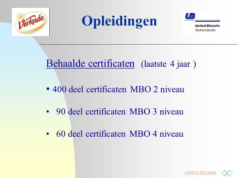 Opleidingen Behaalde certificaten (laatste 4 jaar )