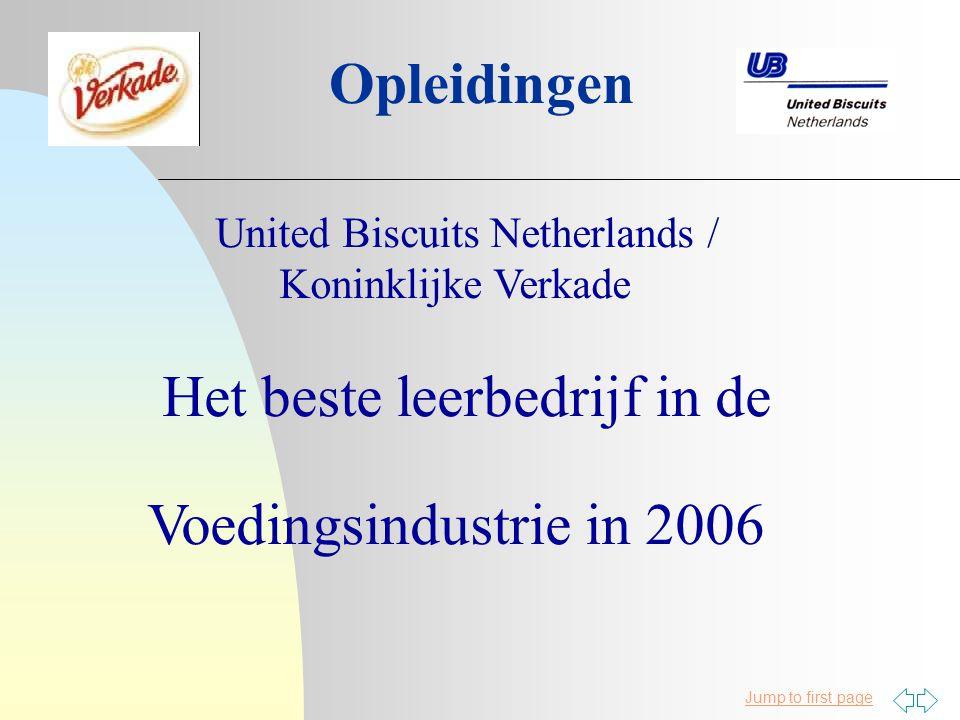 Opleidingen Voedingsindustrie in 2006