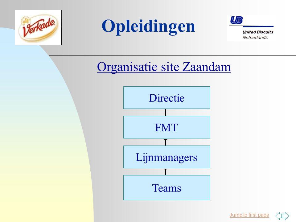 Organisatie site Zaandam