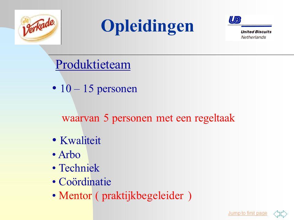Opleidingen Produktieteam 10 – 15 personen