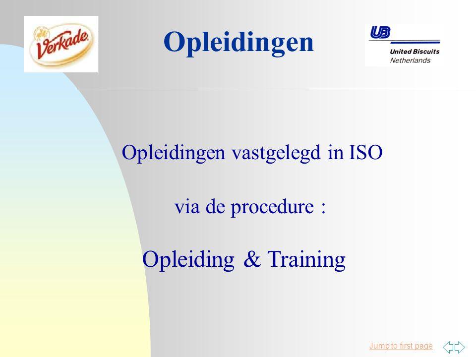 Opleidingen Opleiding & Training Opleidingen vastgelegd in ISO