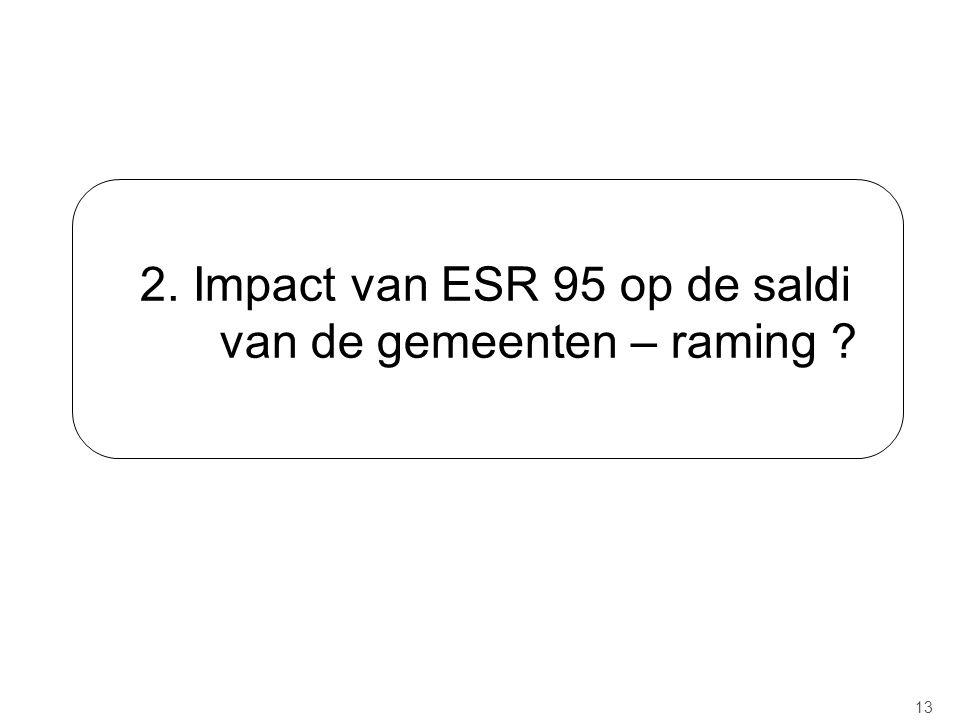 2. Impact van ESR 95 op de saldi van de gemeenten – raming