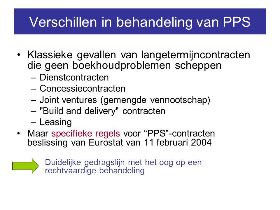 Verschillen in behandeling van PPS