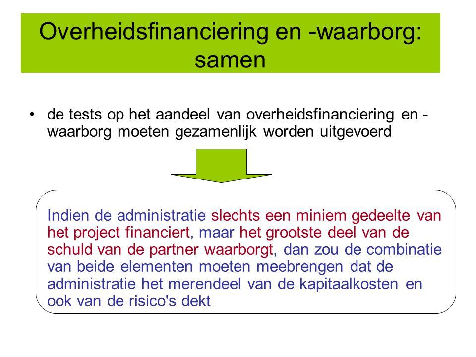 Overheidsfinanciering en -waarborg: samen