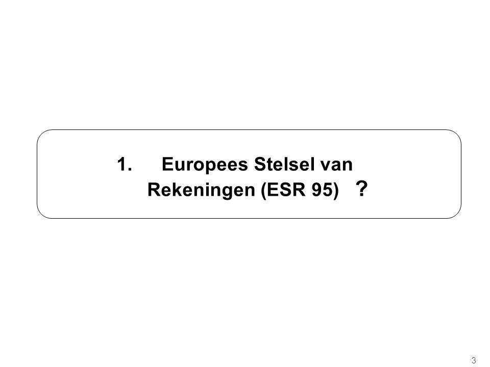Europees Stelsel van Rekeningen (ESR 95)