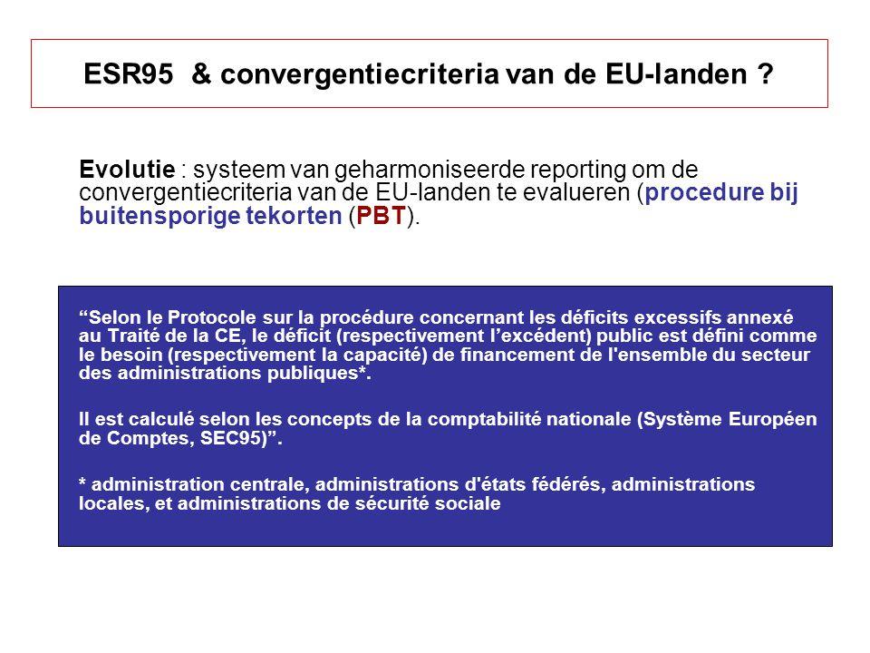 ESR95 & convergentiecriteria van de EU-landen