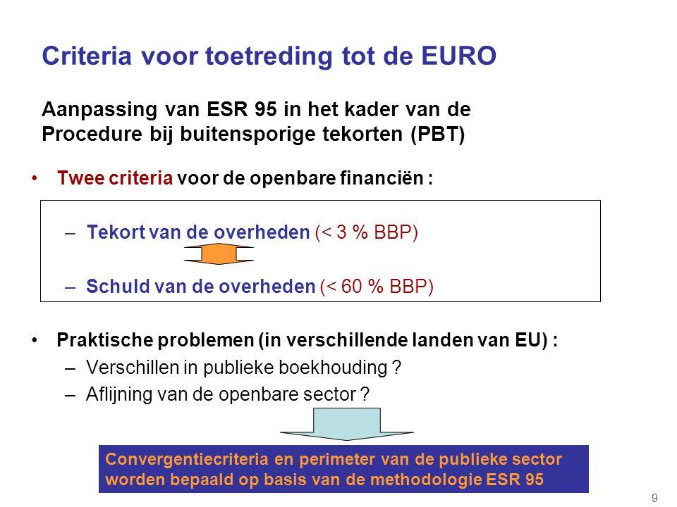 Criteria voor toetreding tot de EURO Aanpassing van ESR 95 in het kader van de Procedure bij buitensporige tekorten (PBT)