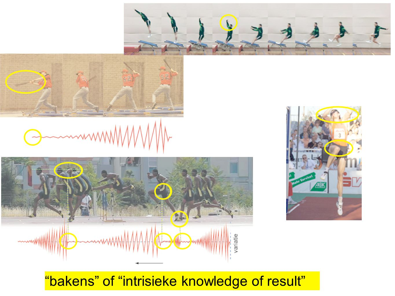 bakens of intrisieke knowledge of result
