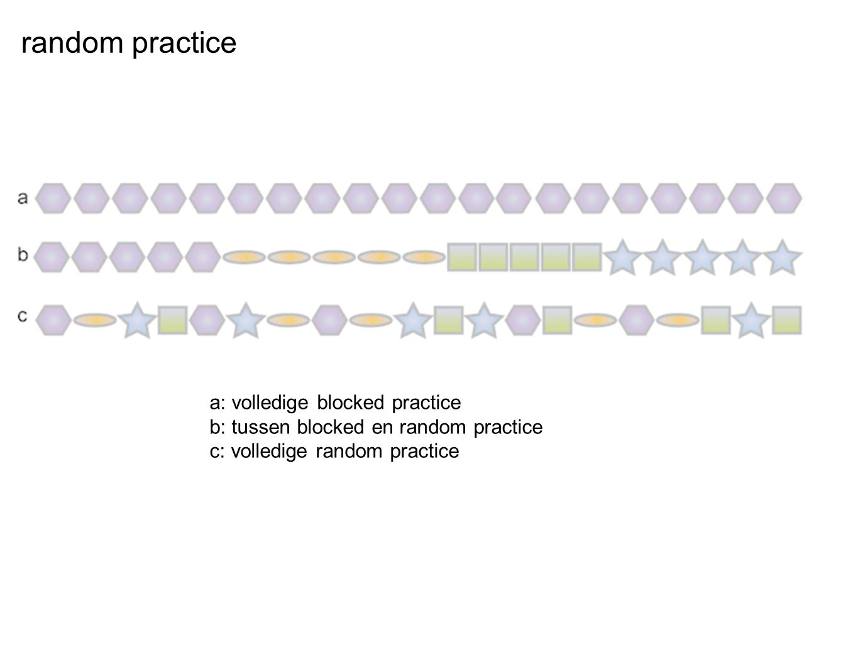 random practice a: volledige blocked practice