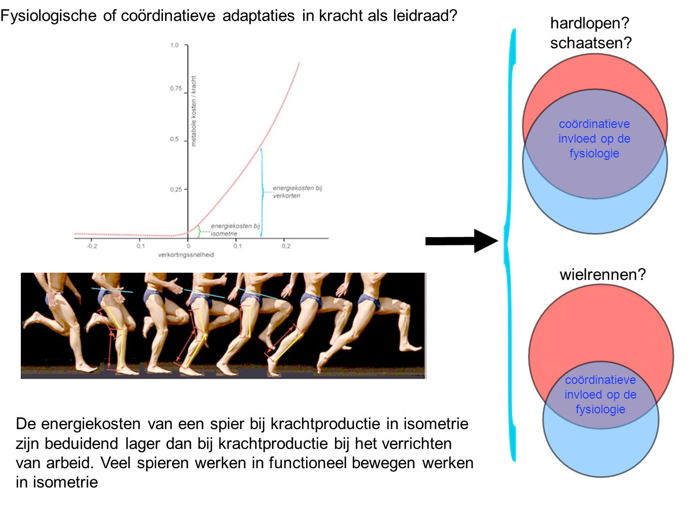 Fysiologische of coördinatieve adaptaties in kracht als leidraad