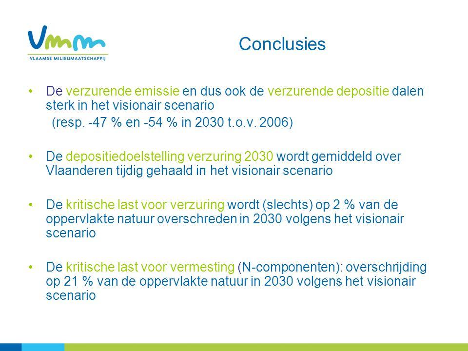 Conclusies De verzurende emissie en dus ook de verzurende depositie dalen sterk in het visionair scenario.