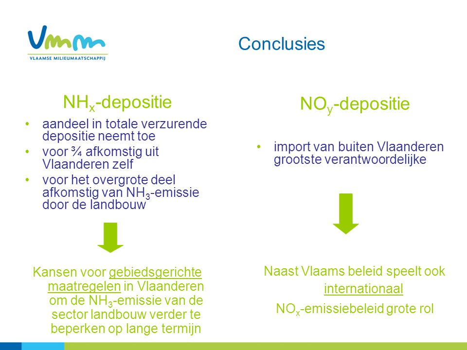 Conclusies NHx-depositie NOy-depositie