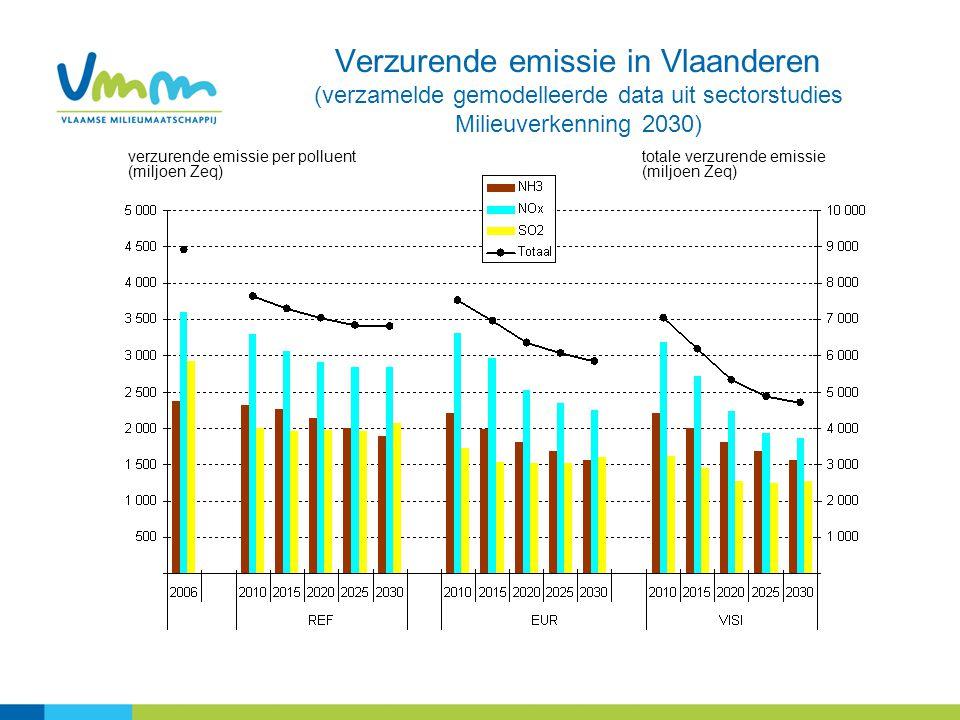 Verzurende emissie in Vlaanderen (verzamelde gemodelleerde data uit sectorstudies Milieuverkenning 2030)