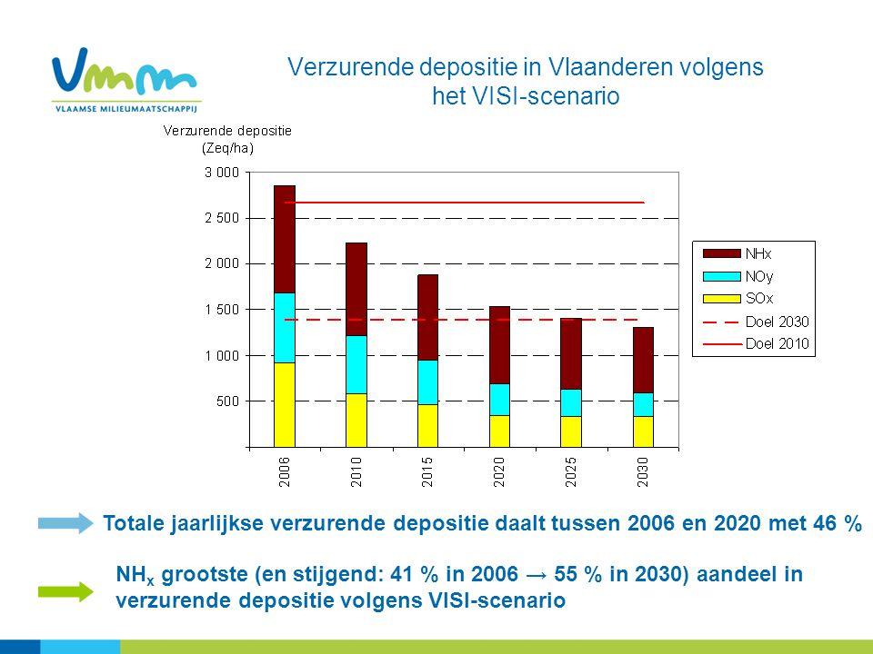 Verzurende depositie in Vlaanderen volgens het VISI-scenario