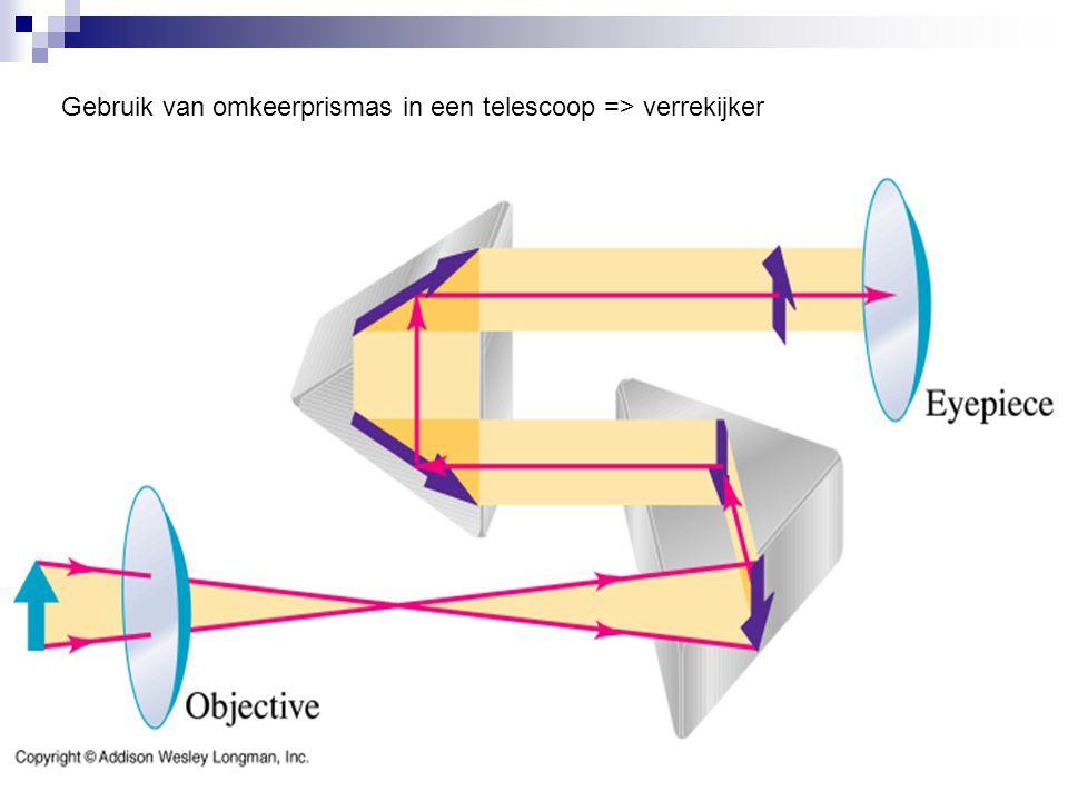 Gebruik van omkeerprismas in een telescoop => verrekijker