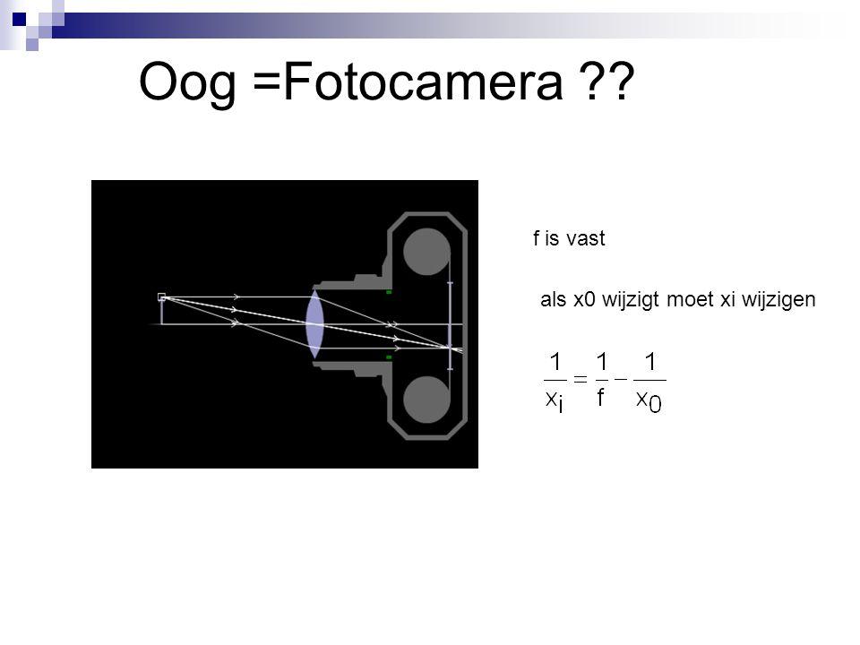 Oog =Fotocamera f is vast als x0 wijzigt moet xi wijzigen