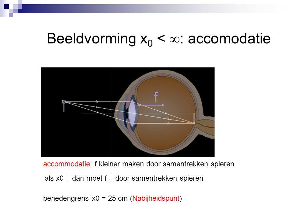 Beeldvorming x0 < : accomodatie