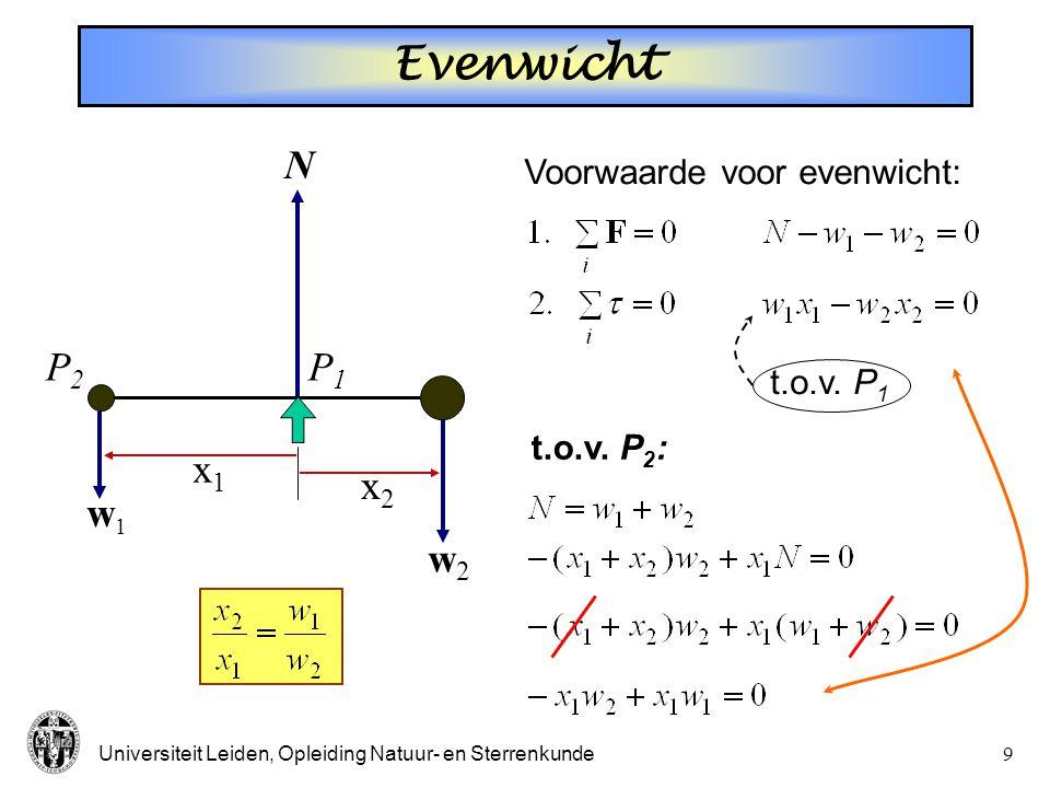 Evenwicht N w1 w2 x1 x2 P2 P1 Voorwaarde voor evenwicht: t.o.v. P1