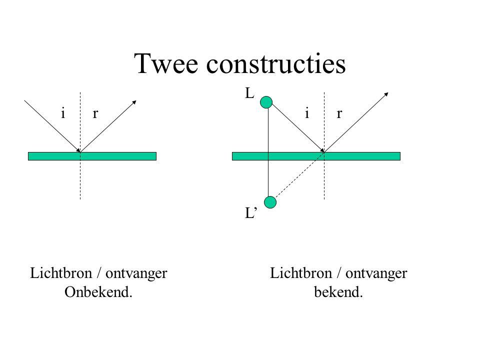 Twee constructies L i r i r L' Lichtbron / ontvanger Onbekend.