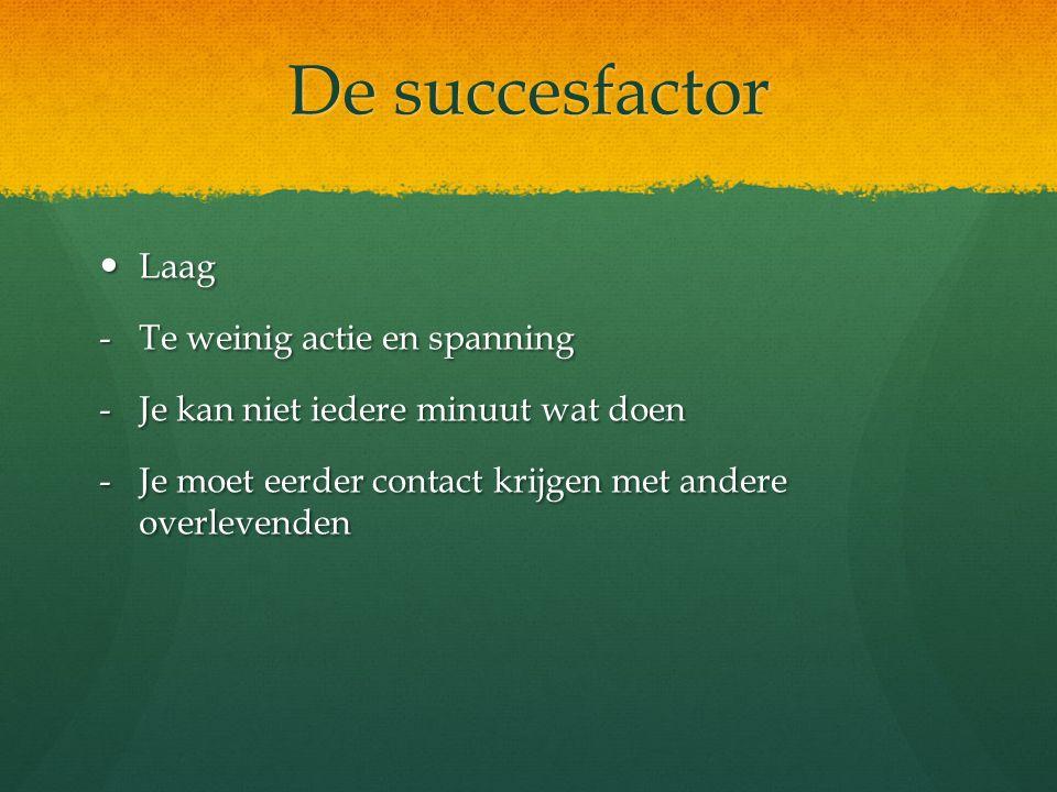 De succesfactor Laag Te weinig actie en spanning