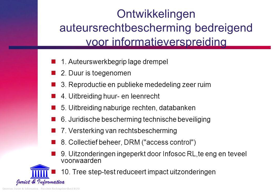 Ontwikkelingen auteursrechtbescherming bedreigend voor informatieverspreiding