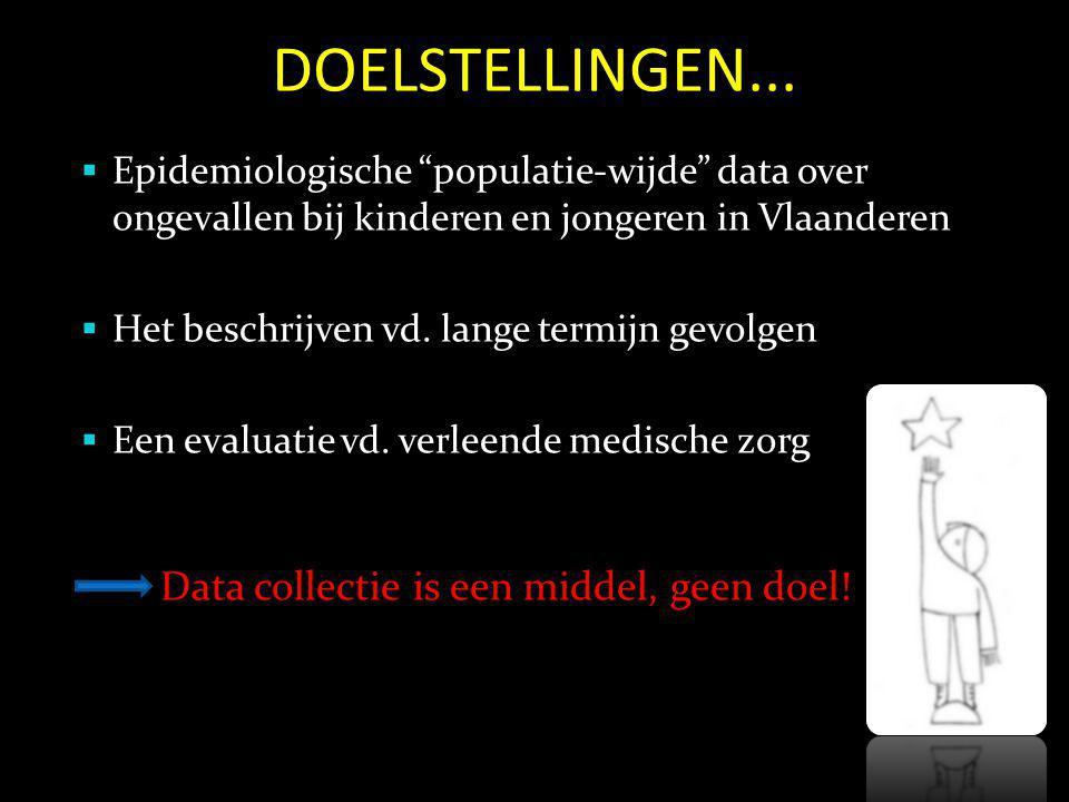 DOELSTELLINGEN... Epidemiologische populatie-wijde data over ongevallen bij kinderen en jongeren in Vlaanderen.