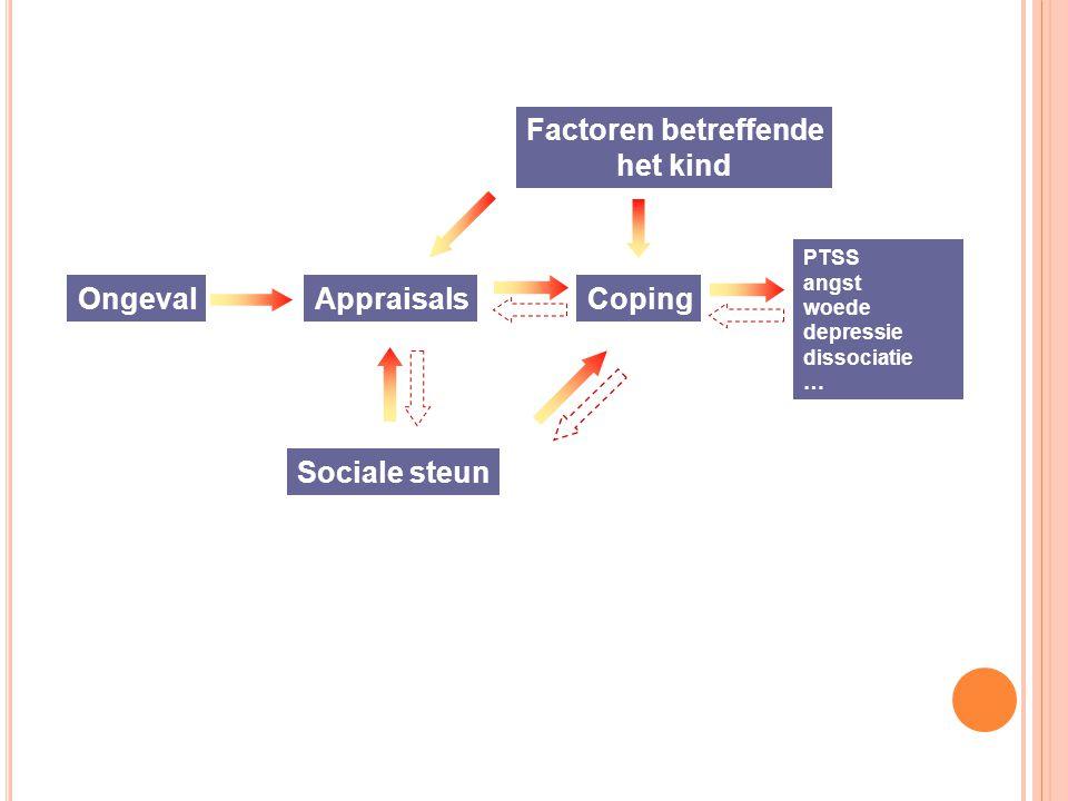 Factoren betreffende het kind