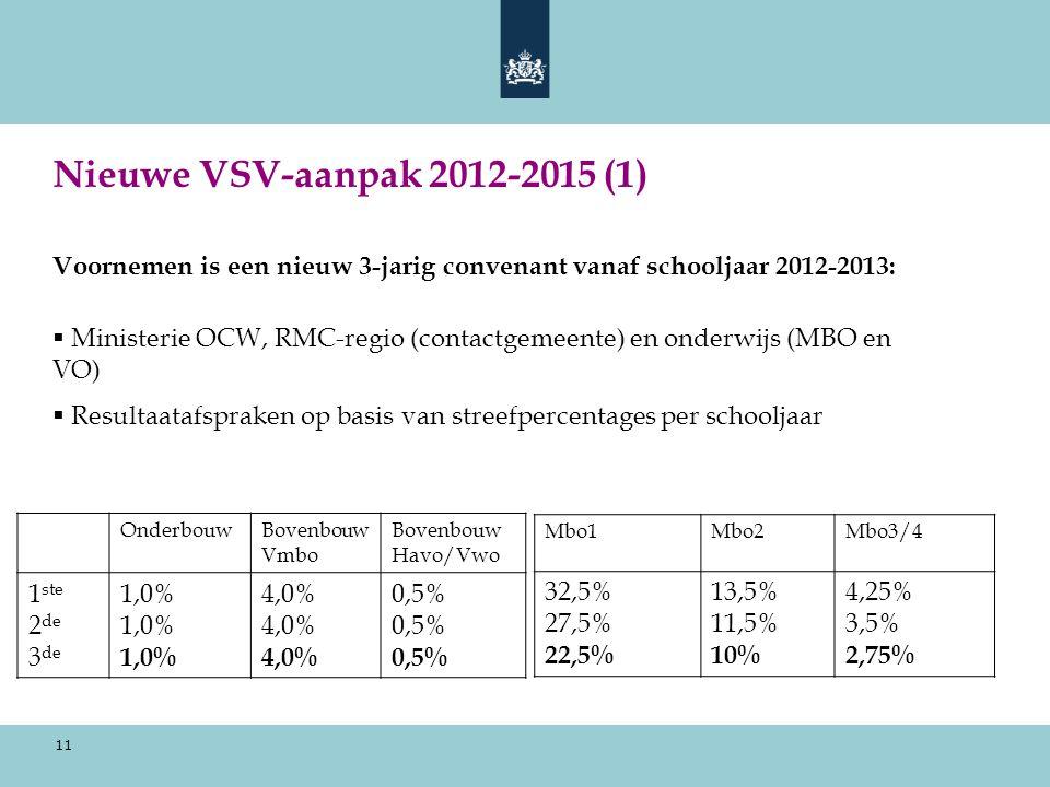 Nieuwe VSV-aanpak 2012-2015 (1) Voornemen is een nieuw 3-jarig convenant vanaf schooljaar 2012-2013: