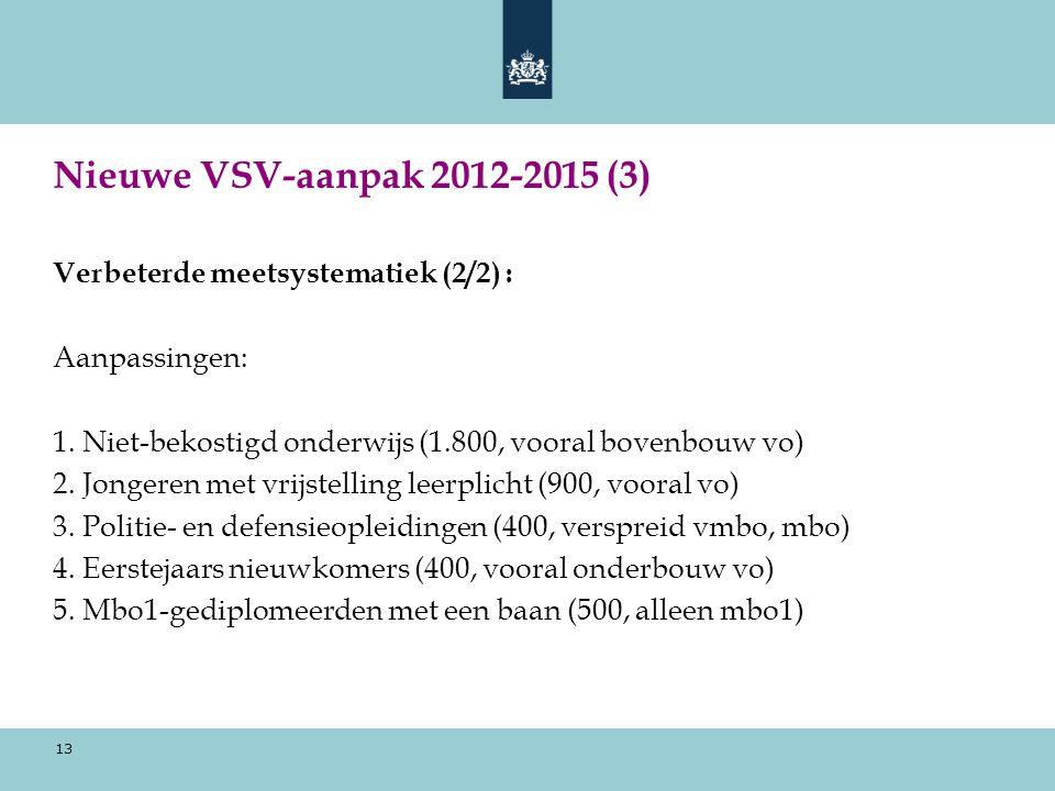 Nieuwe VSV-aanpak 2012-2015 (3) Verbeterde meetsystematiek (2/2) :