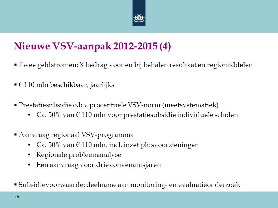 Nieuwe VSV-aanpak 2012-2015 (4) Twee geldstromen: X bedrag voor en bij behalen resultaat en regiomiddelen.
