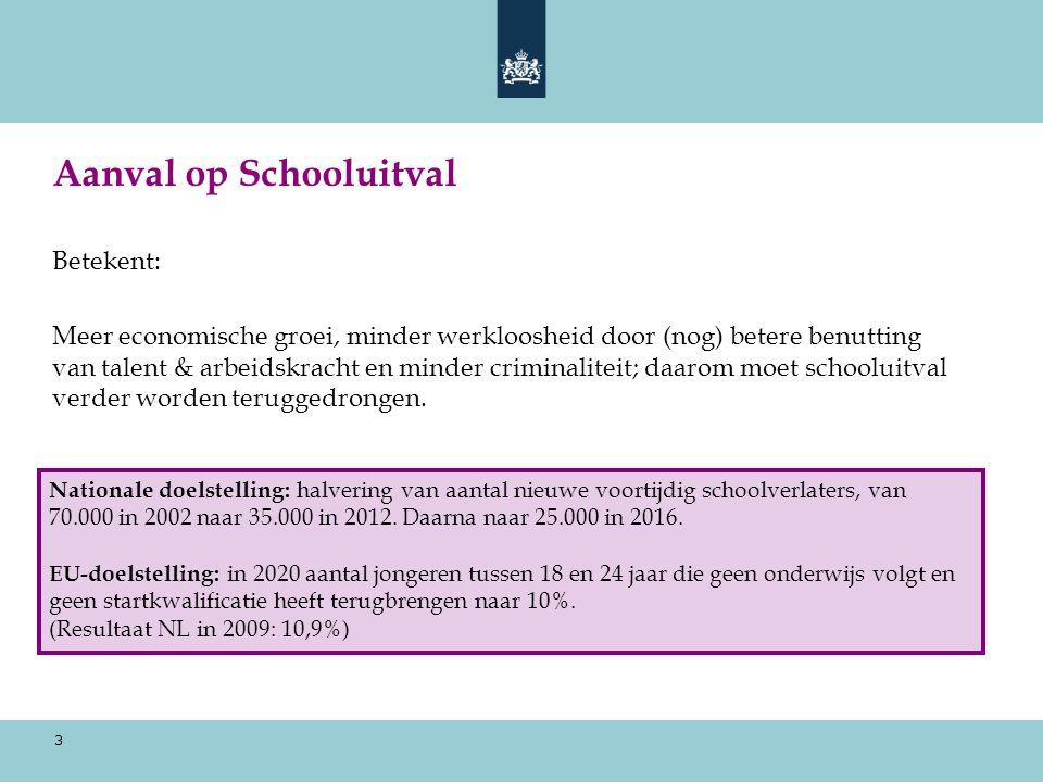 Aanval op Schooluitval