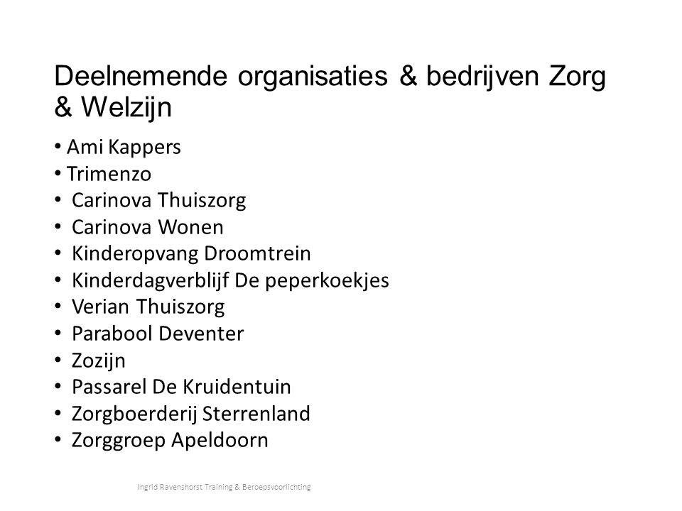 Deelnemende organisaties & bedrijven Zorg & Welzijn