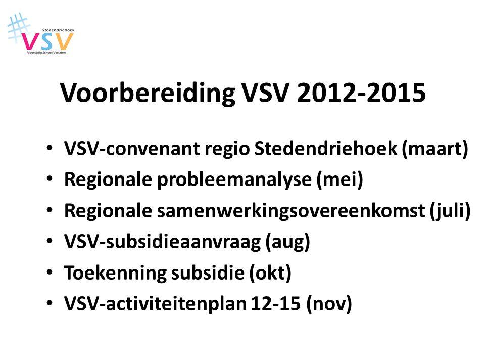 Voorbereiding VSV 2012-2015 VSV-convenant regio Stedendriehoek (maart)