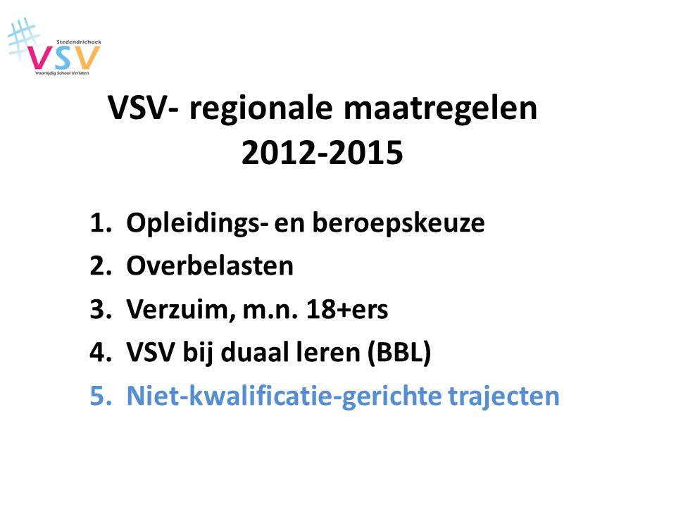 VSV- regionale maatregelen 2012-2015