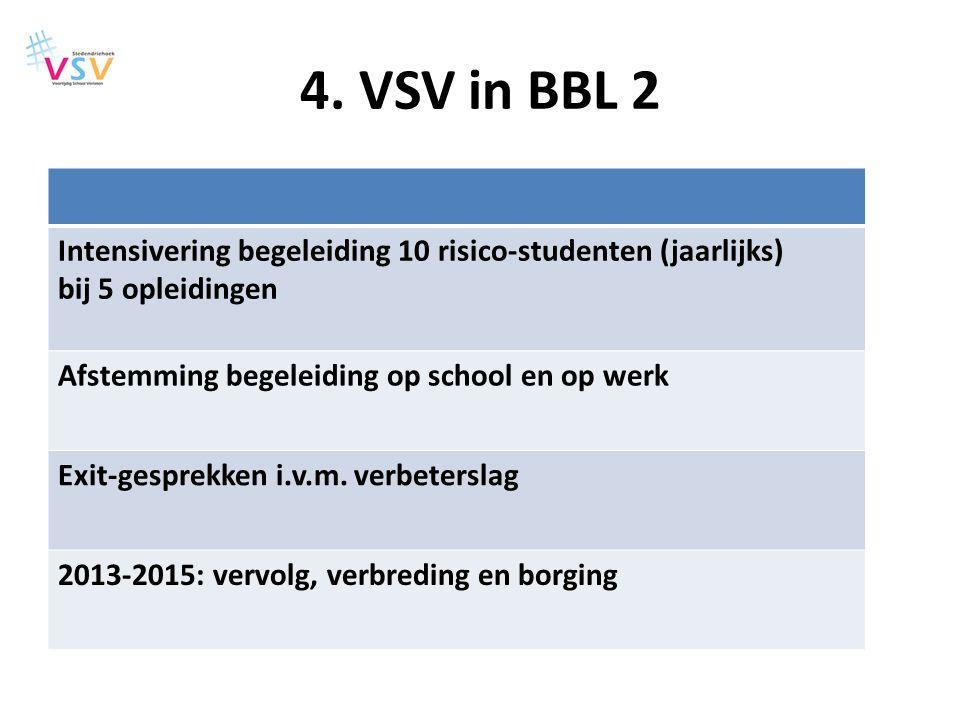 4. VSV in BBL 2 Intensivering begeleiding 10 risico-studenten (jaarlijks) bij 5 opleidingen. Afstemming begeleiding op school en op werk.