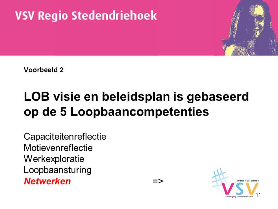 Voorbeeld 2 LOB visie en beleidsplan is gebaseerd op de 5 Loopbaancompetenties Capaciteitenreflectie Motievenreflectie Werkexploratie Loopbaansturing Netwerken =>
