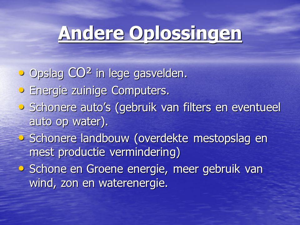 Andere Oplossingen Opslag CO² in lege gasvelden.