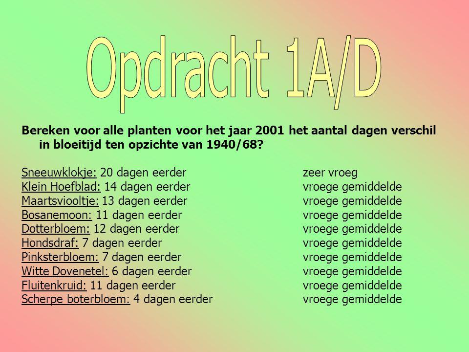 Opdracht 1A/D Bereken voor alle planten voor het jaar 2001 het aantal dagen verschil in bloeitijd ten opzichte van 1940/68