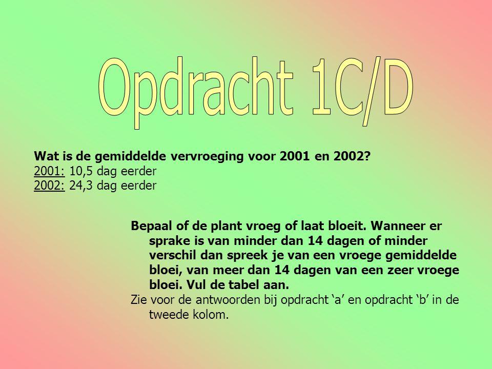 Opdracht 1C/D Wat is de gemiddelde vervroeging voor 2001 en 2002
