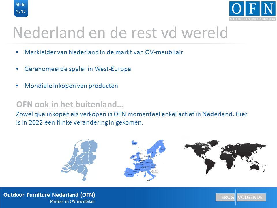Nederland en de rest vd wereld