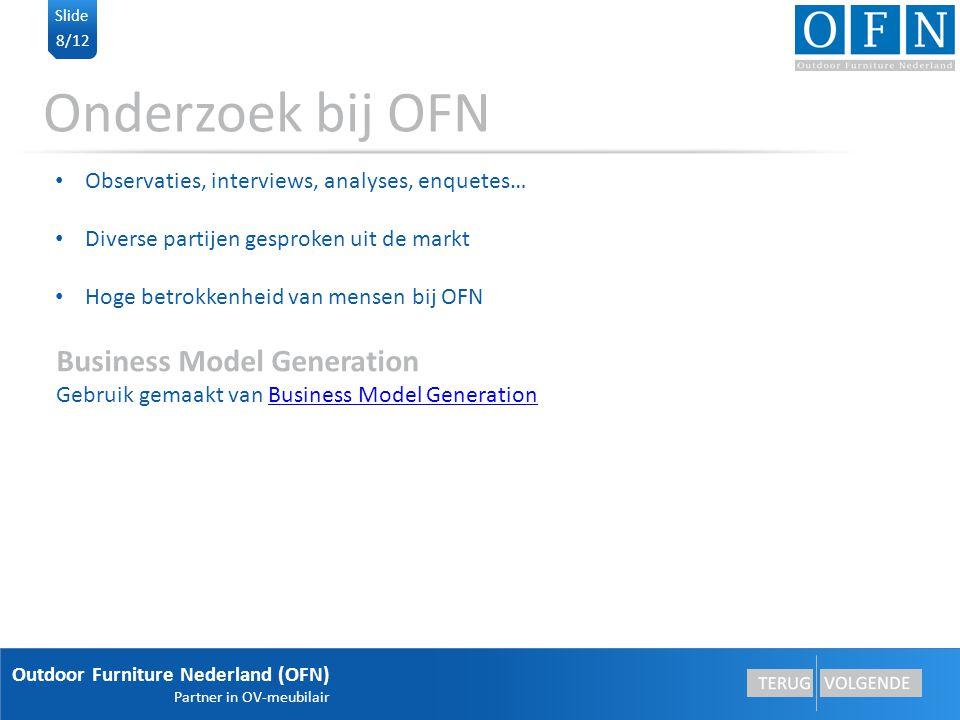 Onderzoek bij OFN Business Model Generation