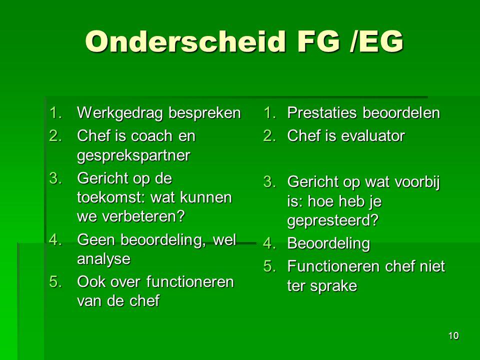 Onderscheid FG /EG Werkgedrag bespreken
