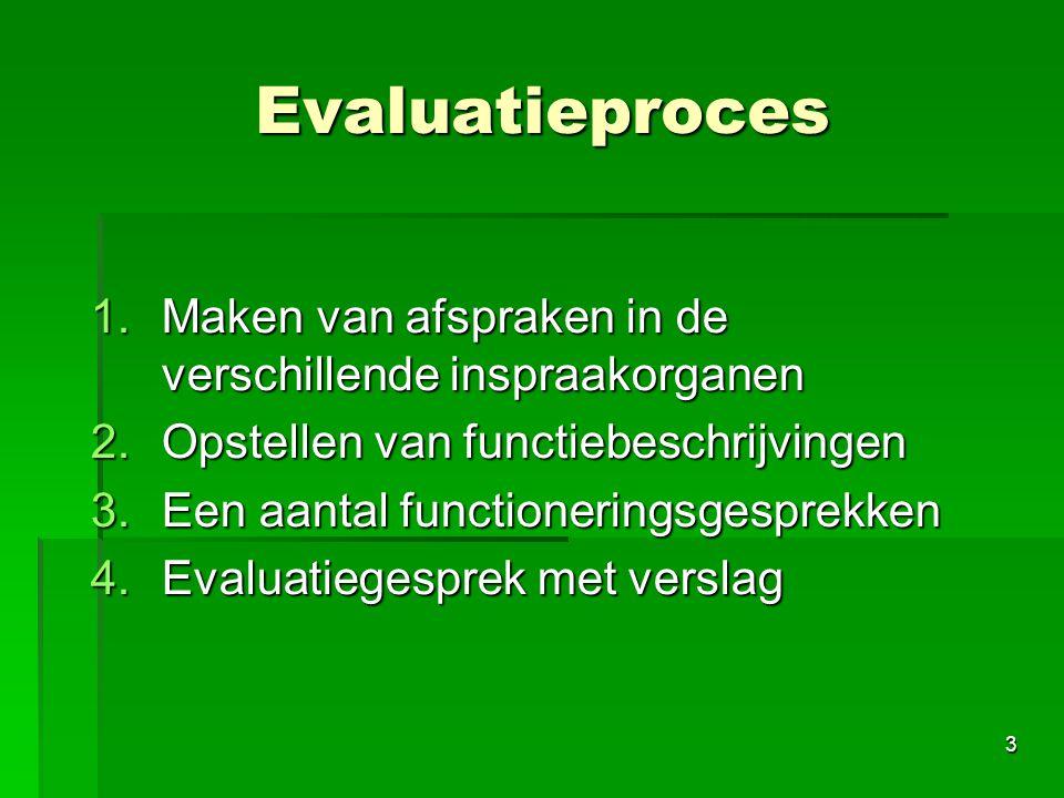Evaluatieproces Maken van afspraken in de verschillende inspraakorganen. Opstellen van functiebeschrijvingen.