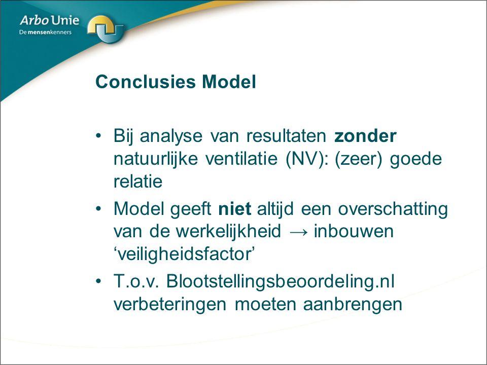 T.o.v. Blootstellingsbeoordeling.nl verbeteringen moeten aanbrengen