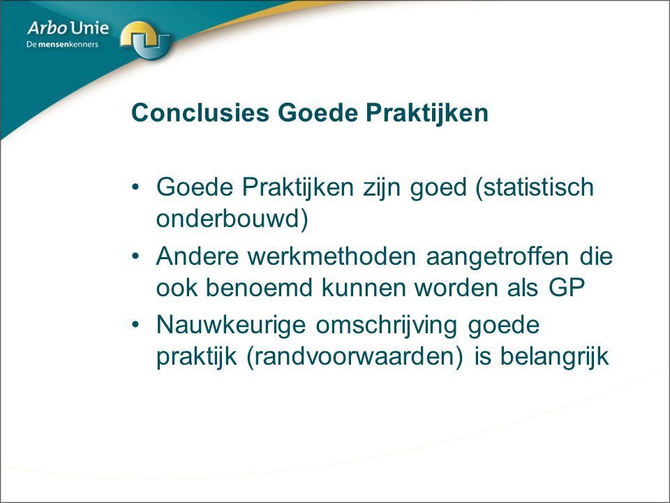 Conclusies Goede Praktijken