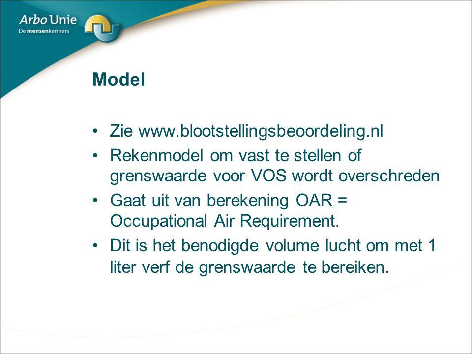 Model Zie www.blootstellingsbeoordeling.nl