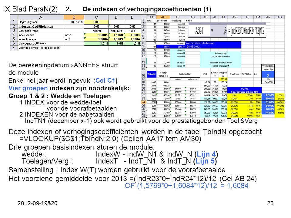 Samenstelling : Index W(T) worden gebruikt voor de voorafbetaalde
