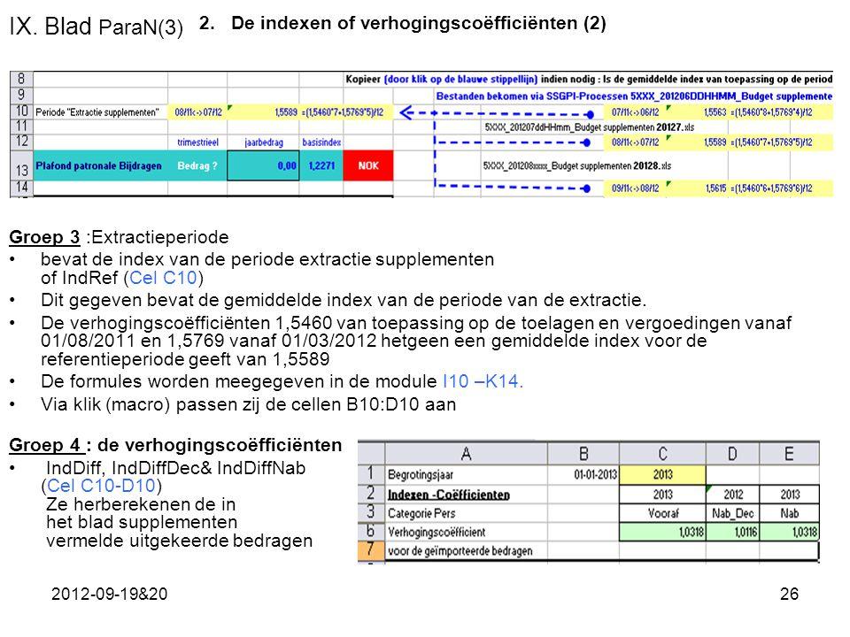 IX. Blad ParaN(3) De indexen of verhogingscoëfficiënten (2)