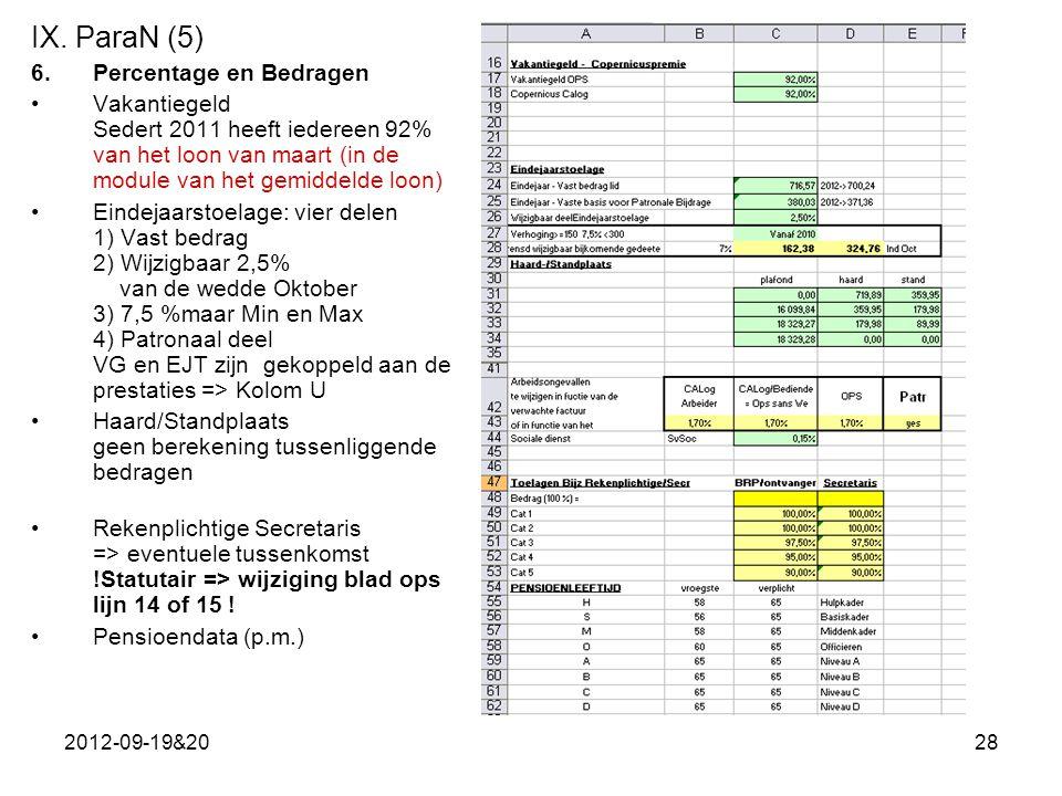 IX. ParaN (5) Percentage en Bedragen